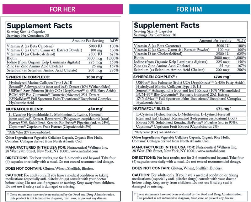 Nutrafol supplement facts women and men formula