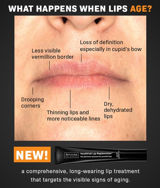 What happens to lips as you age diagram